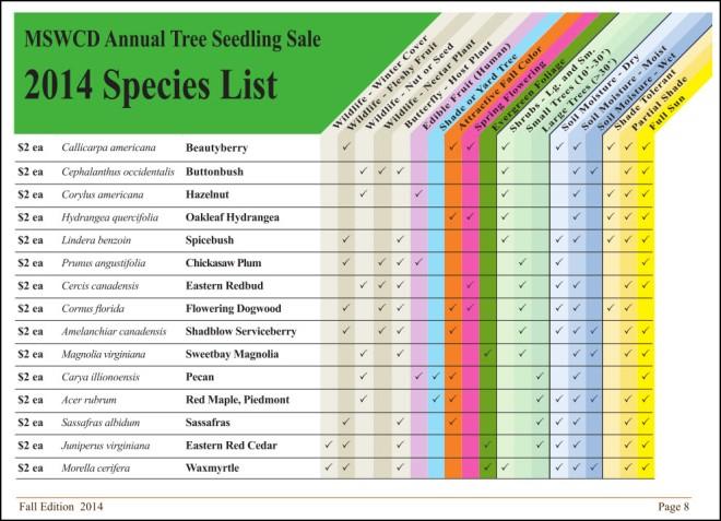 MSWCD 2014 Tree Sale