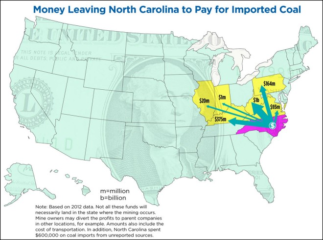 Coal Money Leaving NC