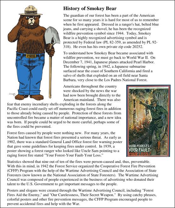 Smokey Bear History