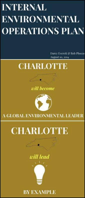 Char Global Enviro Leader